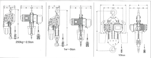 รอกโซ่ไฟฟ้า ELEPHANT รุ่น DA Series /DB Series เหมาะสำหรับงานหนัก